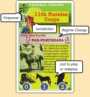 Troop Card